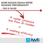 More nozzles equals better washing performance.... this is FALSE!